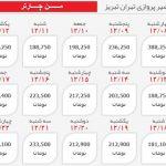 بلیط هواپیما تهران به تبریز